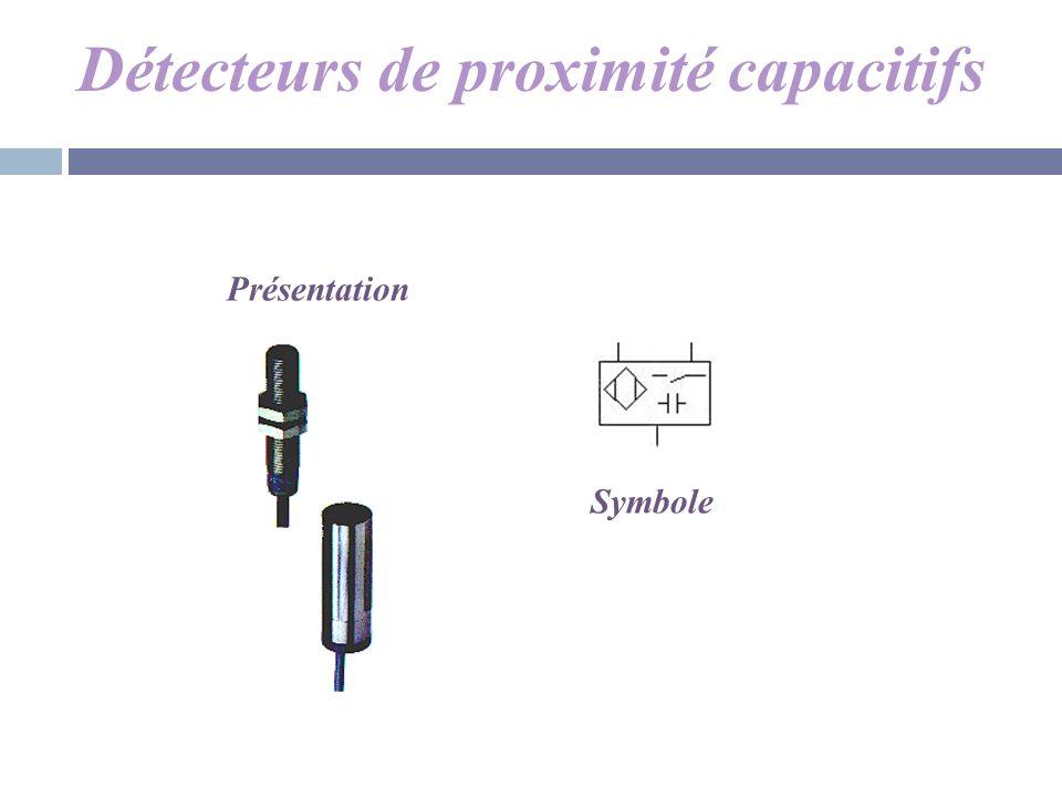 Détecteurs de proximité capacitifs Symbole Présentation