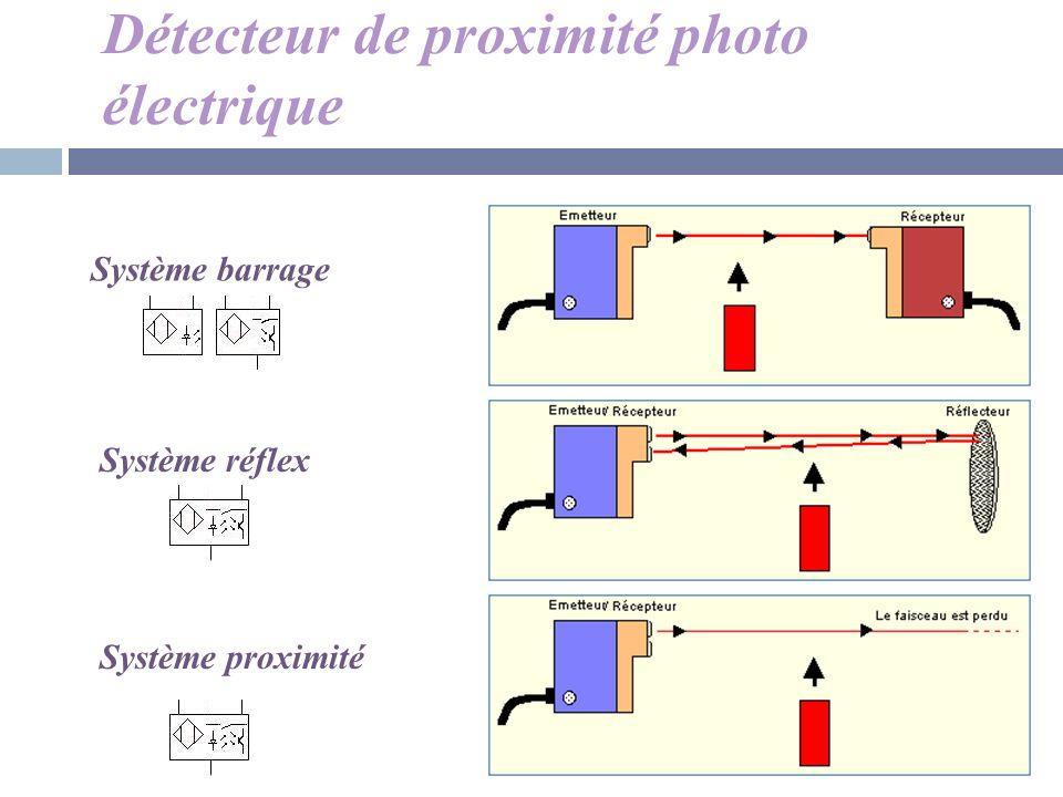 Détecteur de proximité photo électrique Système proximité Système réflex Système barrage