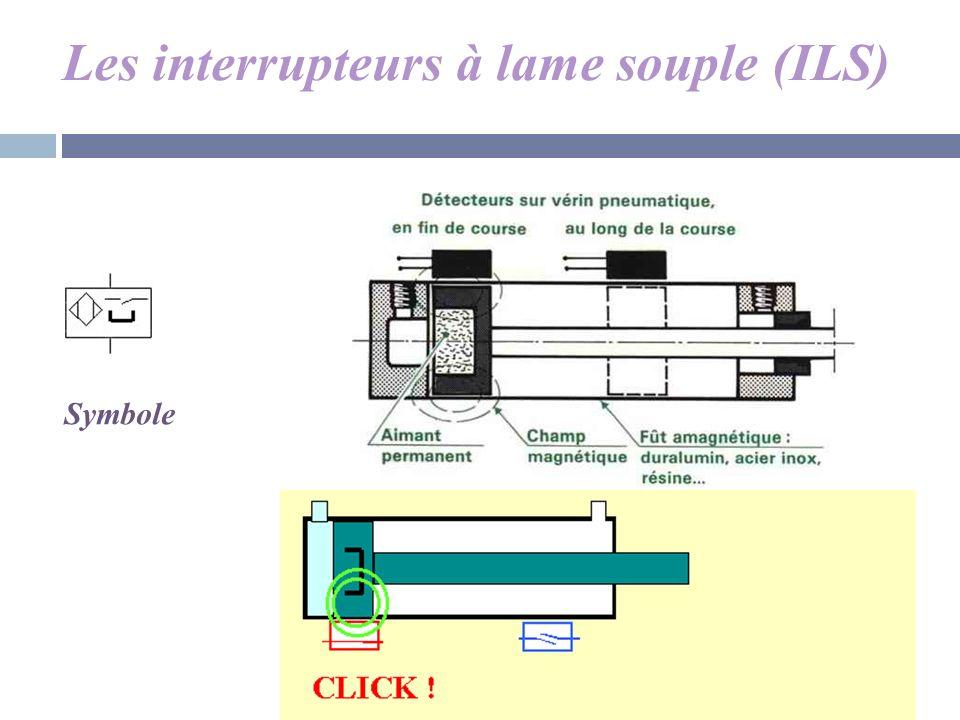 Les interrupteurs à lame souple (ILS) Symbole