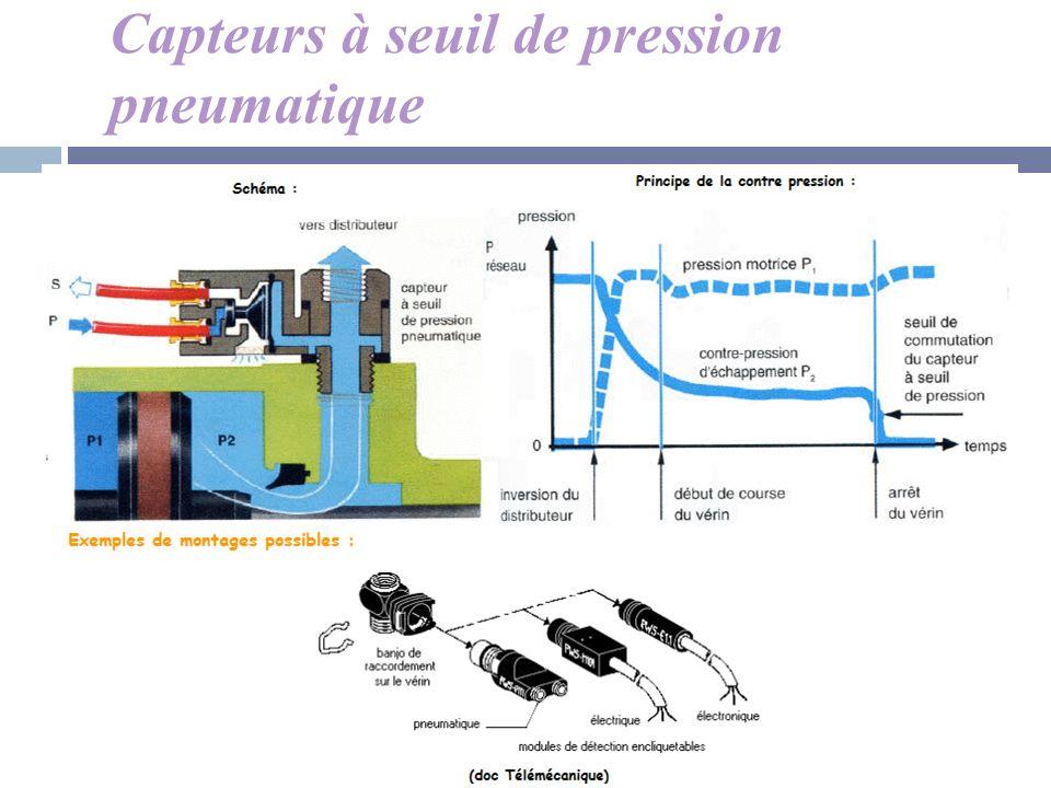 Capteurs à seuil de pression pneumatique