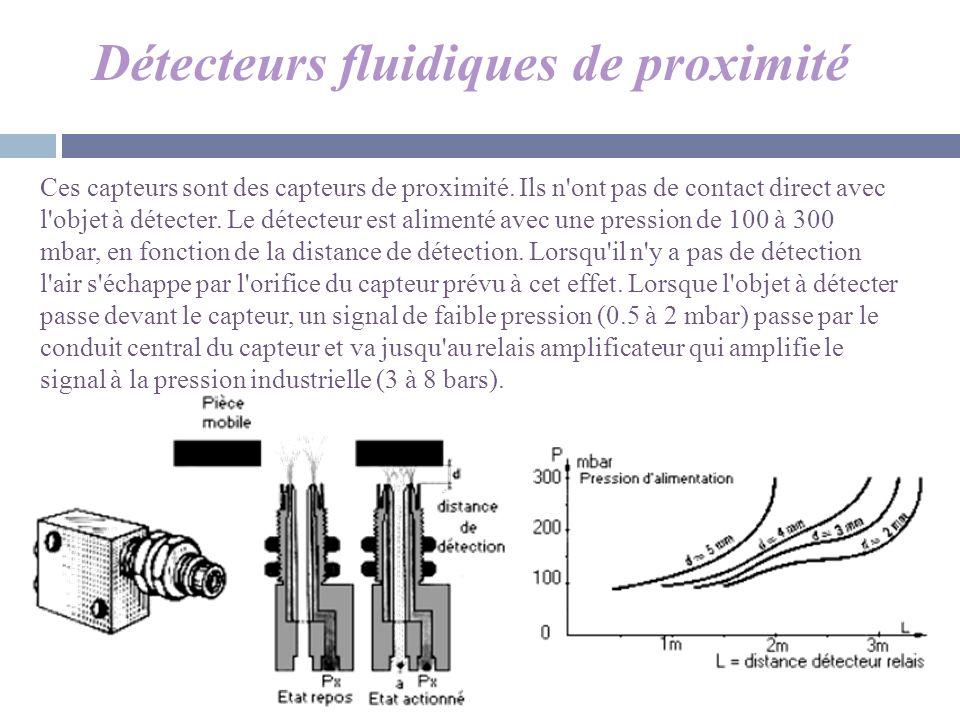 Détecteurs fluidiques de proximité Ces capteurs sont des capteurs de proximité. Ils n'ont pas de contact direct avec l'objet à détecter. Le détecteur