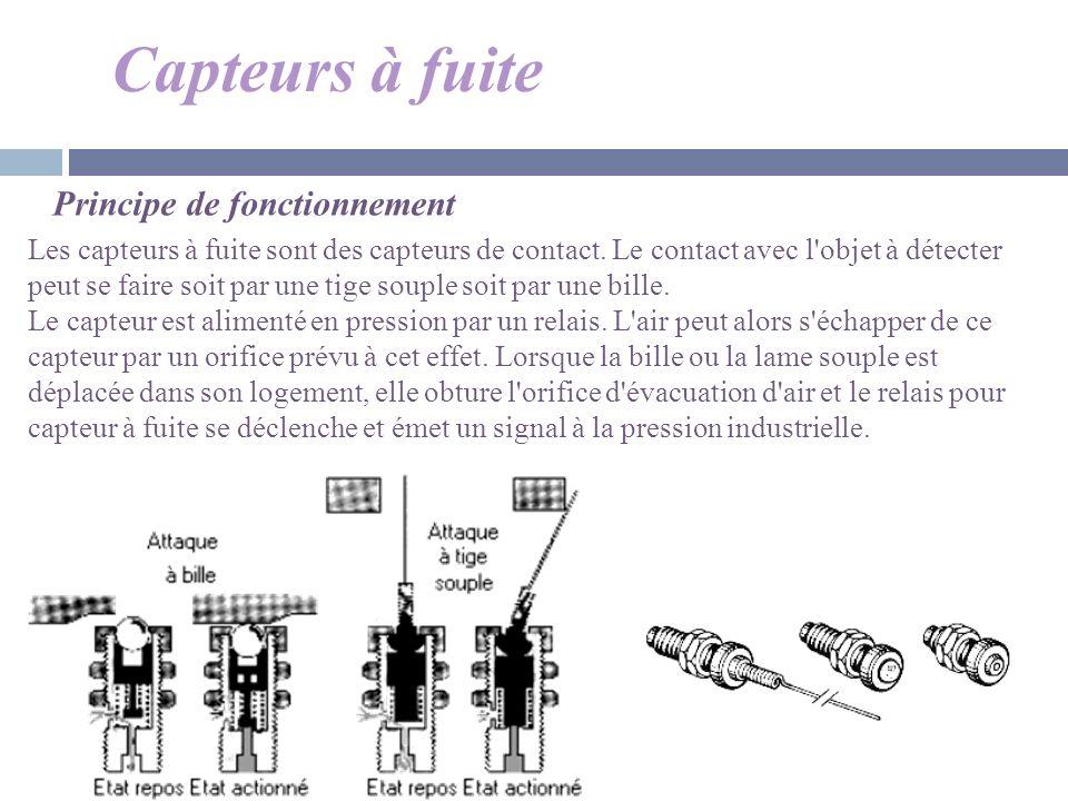 Capteurs à fuite Principe de fonctionnement Les capteurs à fuite sont des capteurs de contact. Le contact avec l'objet à détecter peut se faire soit p