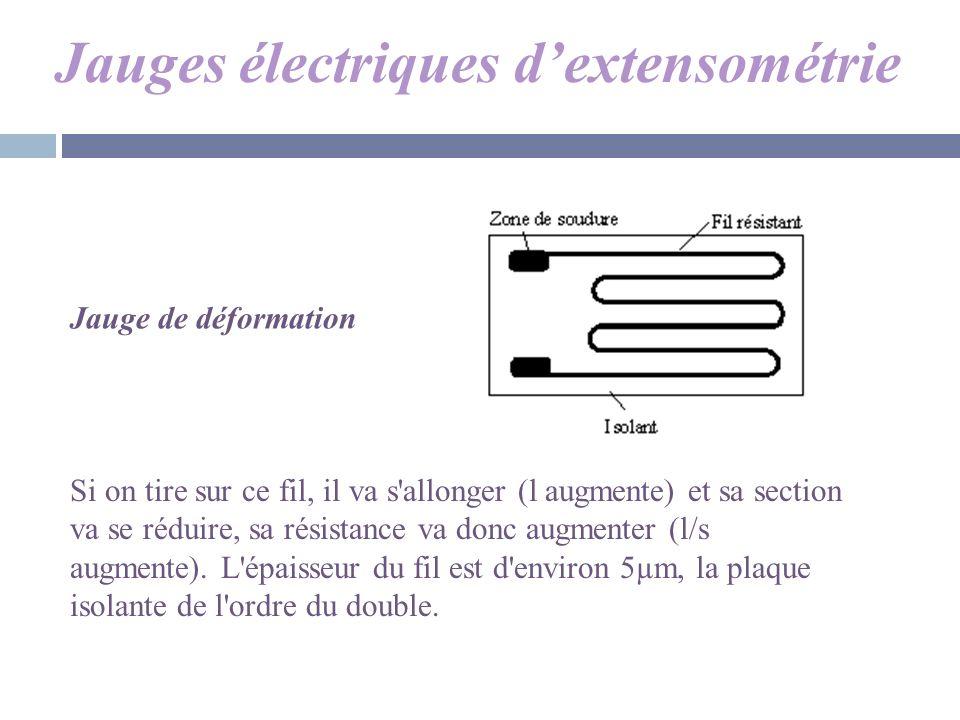 Jauges électriques dextensométrie Jauge de déformation Si on tire sur ce fil, il va s'allonger (l augmente) et sa section va se réduire, sa résistance