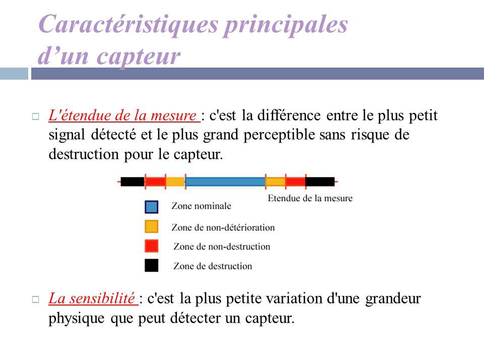 Caractéristiques principales dun capteur La rapidité : c est le temps de réaction d un capteur entre la variation de la grandeur physique qu il mesure et l instant où l information prise en compte par la partie commande.