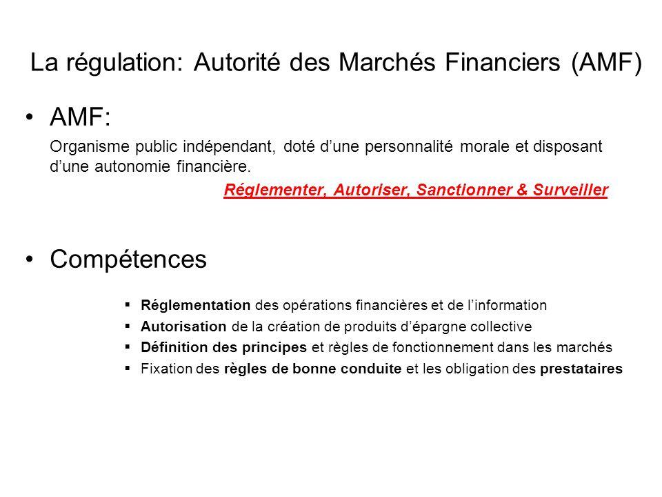 La régulation: Autorité des Marchés Financiers (AMF) AMF: Organisme public indépendant, doté dune personnalité morale et disposant dune autonomie fina