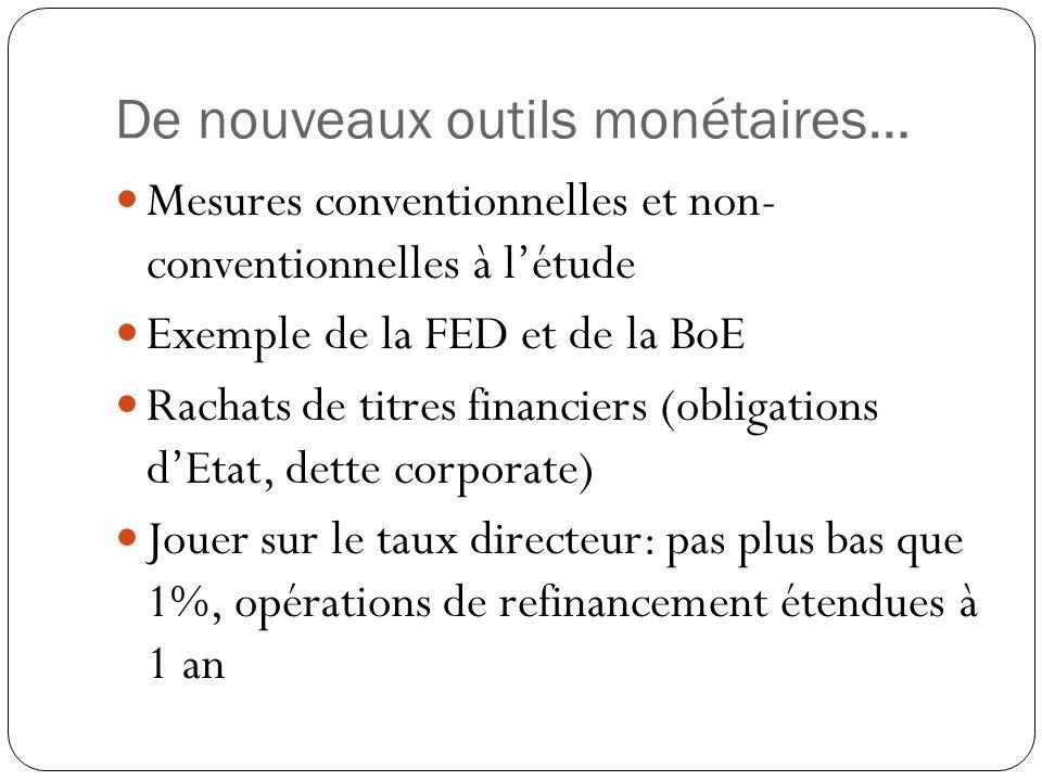 De nouveaux outils monétaires… Mesures conventionnelles et non- conventionnelles à létude Exemple de la FED et de la BoE Rachats de titres financiers