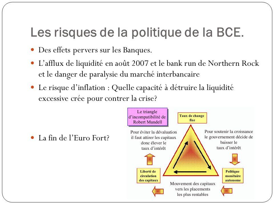 Les risques de la politique de la BCE. Des effets pervers sur les Banques. Lafflux de liquidité en août 2007 et le bank run de Northern Rock et le dan