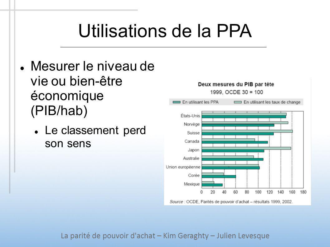 Utilisations de la PPA La parité de pouvoir d'achat – Kim Geraghty – Julien Levesque Mesurer le niveau de vie ou bien-être économique (PIB/hab) Le cla