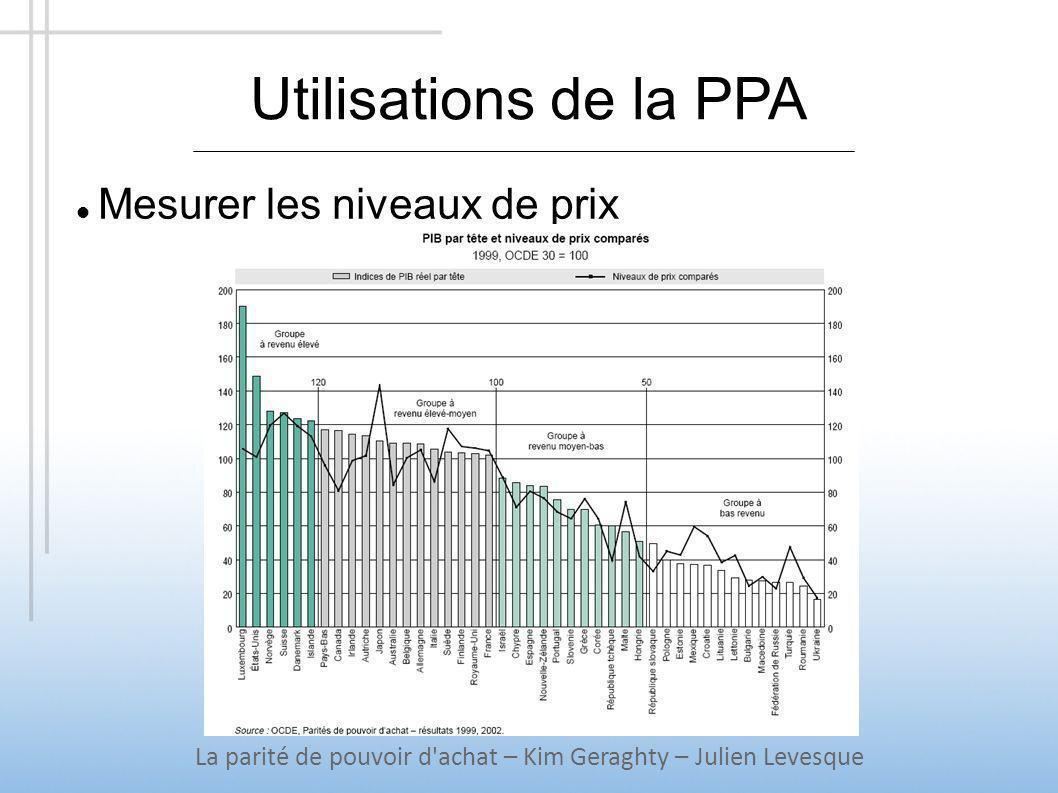 Utilisations de la PPA Mesurer les niveaux de prix La parité de pouvoir d'achat – Kim Geraghty – Julien Levesque