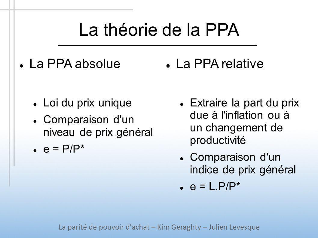 La théorie de la PPA La parité de pouvoir d achat – Kim Geraghty – Julien Levesque Éléments à prendre en compte: - panier de biens - pondération - biens échangeables ou non-échangeables
