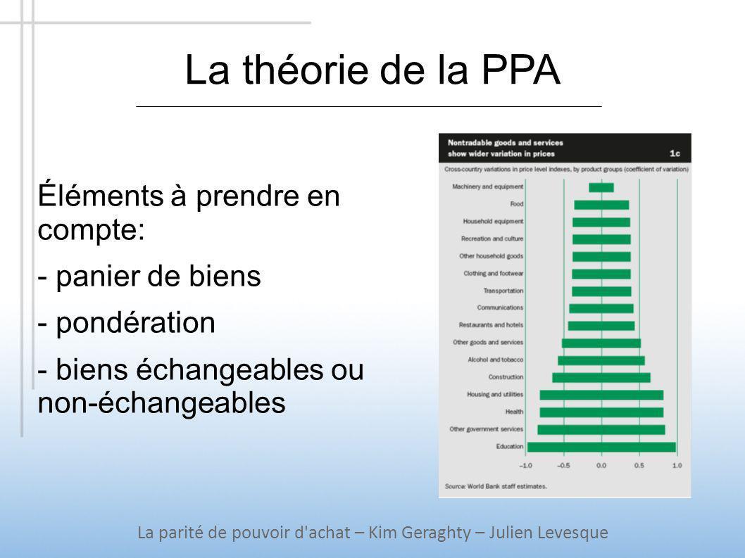 La théorie de la PPA La parité de pouvoir d'achat – Kim Geraghty – Julien Levesque Éléments à prendre en compte: - panier de biens - pondération - bie