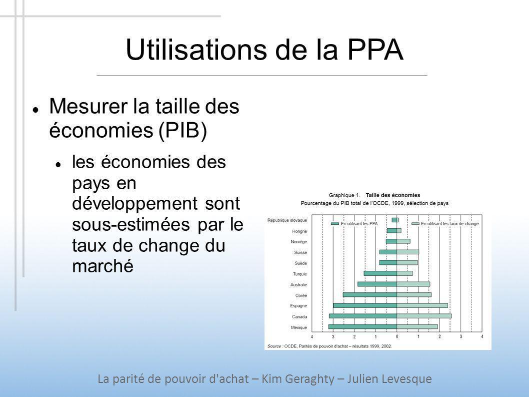 Utilisations de la PPA La parité de pouvoir d'achat – Kim Geraghty – Julien Levesque Mesurer la taille des économies (PIB) les économies des pays en d