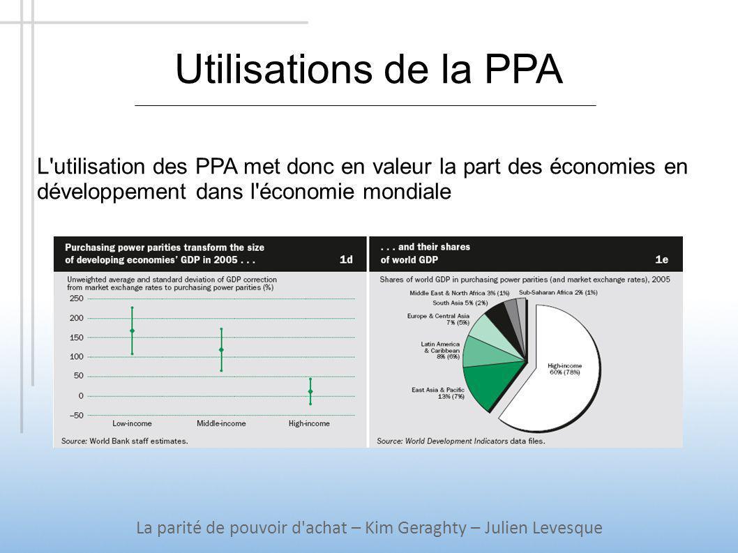 Utilisations de la PPA Révision du calcul de la PPA par la Banque mondiale en 2007: Économies chinoise et indienne revues à la baisse La parité de pouvoir d achat – Kim Geraghty – Julien Levesque