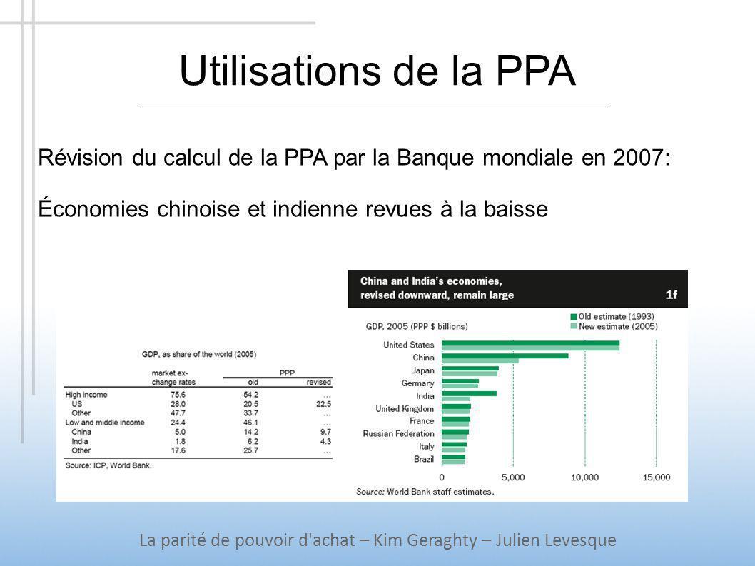 Utilisations de la PPA La parité de pouvoir d achat – Kim Geraghty – Julien Levesque Mesurer le niveau de vie ou bien-être économique (PIB/hab) Le classement perd son sens