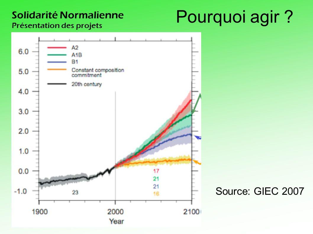 Solidarité Normalienne Présentation des projets Pourquoi agir Source: GIEC 2007