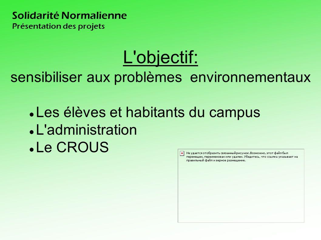 Solidarité Normalienne Présentation des projets L objectif: sensibiliser aux problèmes environnementaux Les élèves et habitants du campus L administration Le CROUS