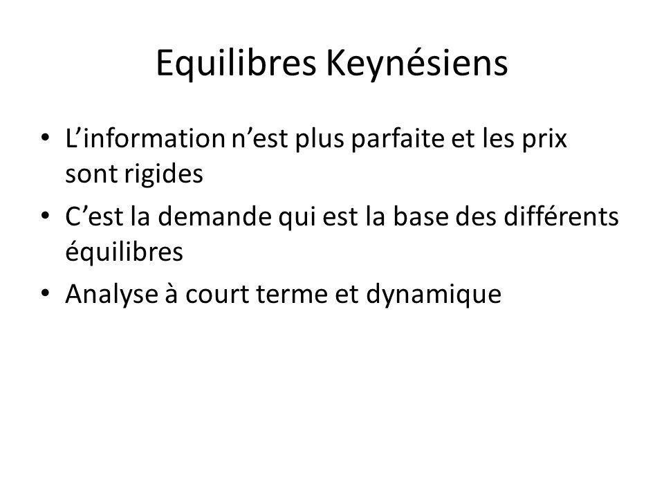 Equilibres Keynésiens Linformation nest plus parfaite et les prix sont rigides Cest la demande qui est la base des différents équilibres Analyse à court terme et dynamique
