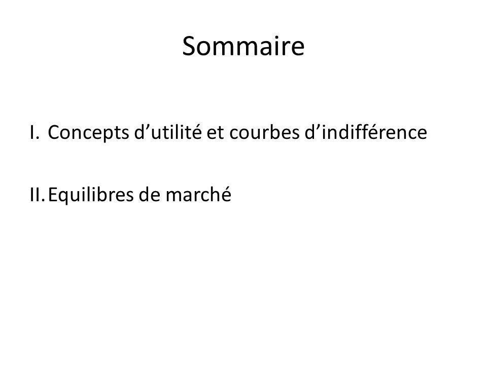 Sommaire I.Concepts dutilité et courbes dindifférence II.Equilibres de marché