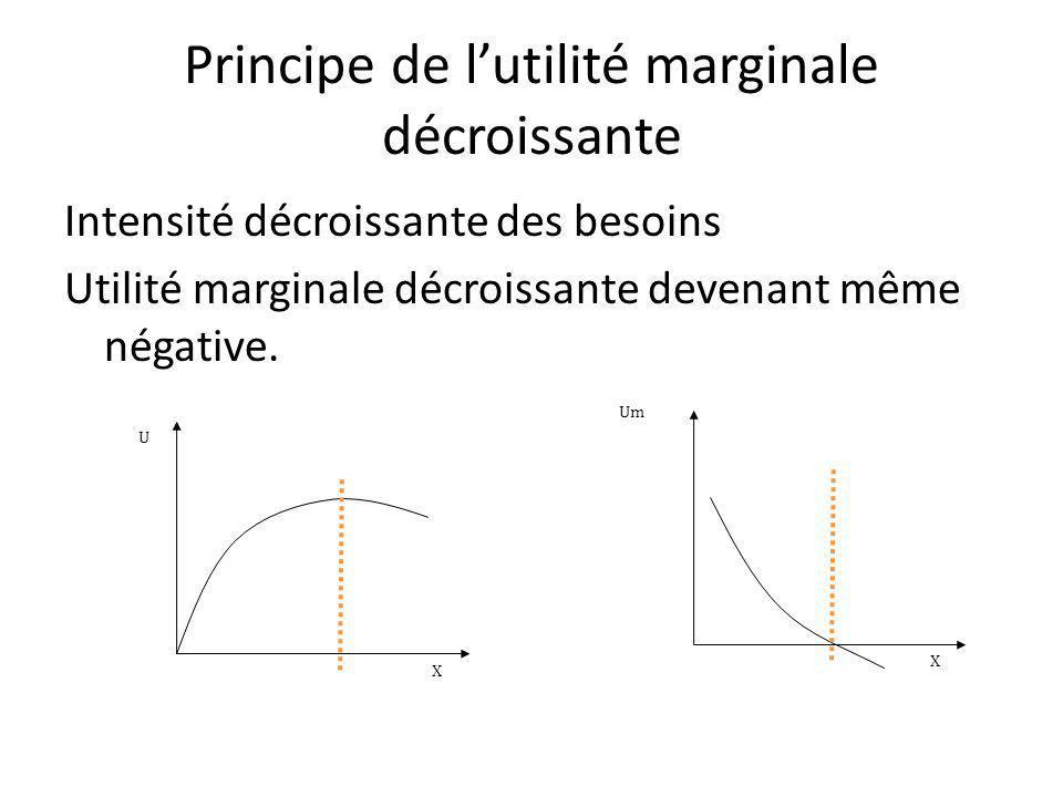 Principe de lutilité marginale décroissante Intensité décroissante des besoins Utilité marginale décroissante devenant même négative.