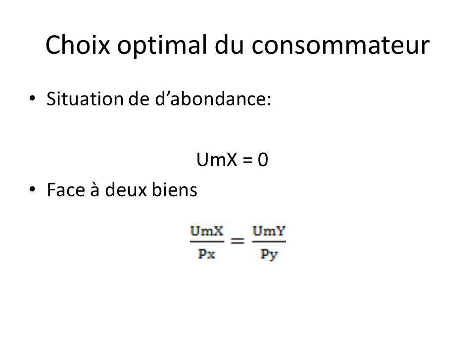 Choix optimal du consommateur Situation de dabondance: UmX = 0 Face à deux biens