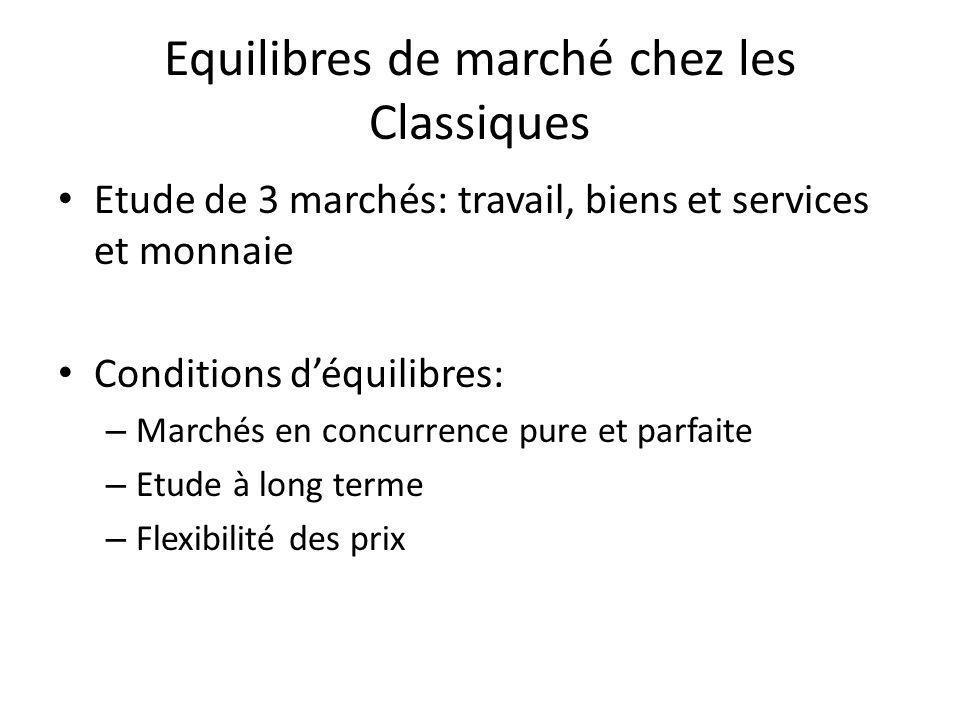 Equilibres de marché chez les Classiques Etude de 3 marchés: travail, biens et services et monnaie Conditions déquilibres: – Marchés en concurrence pure et parfaite – Etude à long terme – Flexibilité des prix