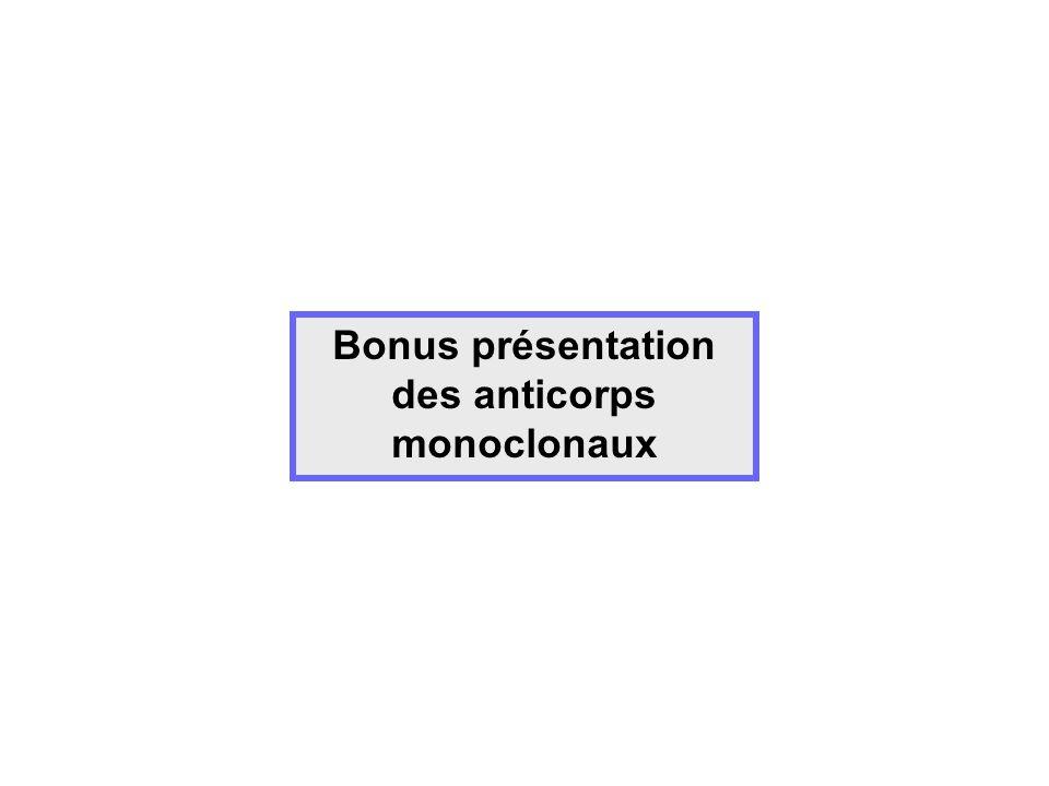 Bonus présentation des anticorps monoclonaux