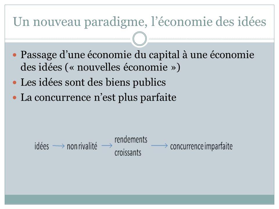 Un nouveau paradigme, léconomie des idées Passage dune économie du capital à une économie des idées (« nouvelles économie ») Les idées sont des biens