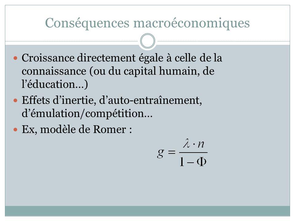 Conséquences macroéconomiques Croissance directement égale à celle de la connaissance (ou du capital humain, de léducation…) Effets dinertie, dauto-en