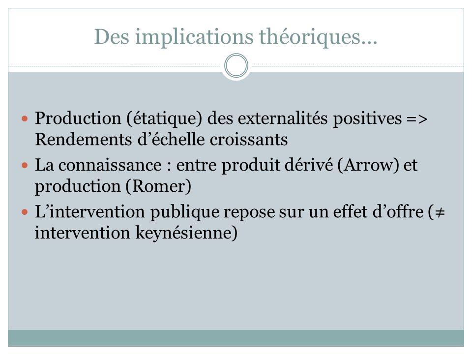 Des implications théoriques… Production (étatique) des externalités positives => Rendements déchelle croissants La connaissance : entre produit dérivé