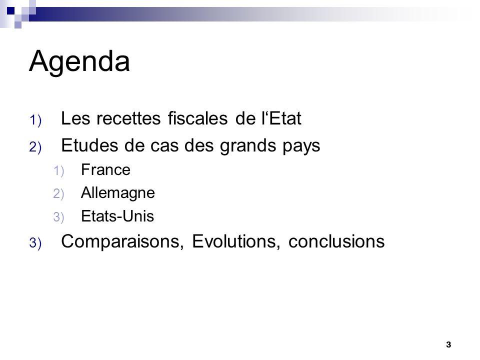 3 Agenda 1) Les recettes fiscales de lEtat 2) Etudes de cas des grands pays 1) France 2) Allemagne 3) Etats-Unis 3) Comparaisons, Evolutions, conclusi
