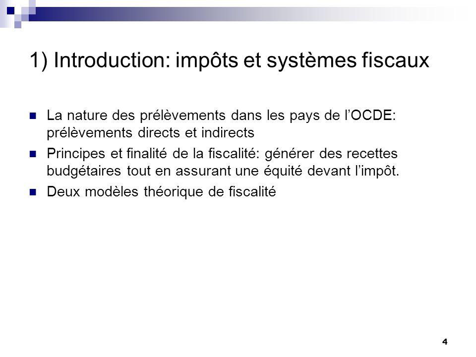 4 1) Introduction: impôts et systèmes fiscaux La nature des prélèvements dans les pays de lOCDE: prélèvements directs et indirects Principes et finali