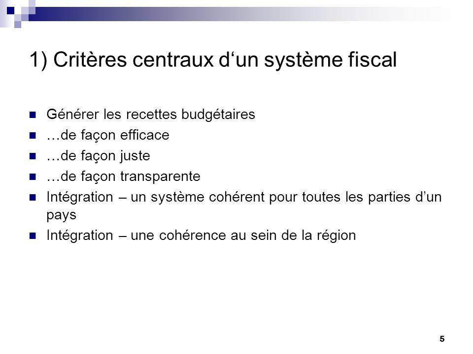 5 1) Critères centraux dun système fiscal Générer les recettes budgétaires …de façon efficace …de façon juste …de façon transparente Intégration – un