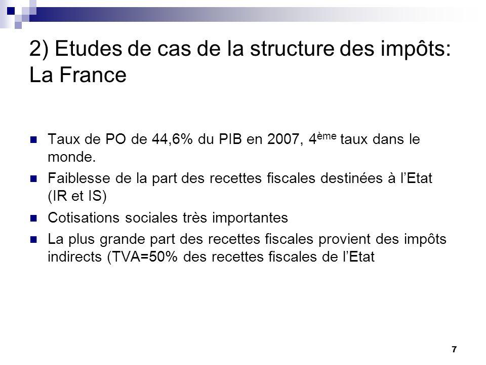 7 2) Etudes de cas de la structure des impôts: La France Taux de PO de 44,6% du PIB en 2007, 4 ème taux dans le monde. Faiblesse de la part des recett