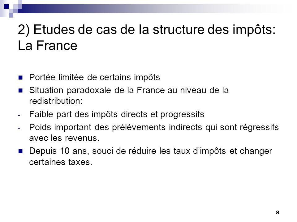 8 2) Etudes de cas de la structure des impôts: La France Portée limitée de certains impôts Situation paradoxale de la France au niveau de la redistrib