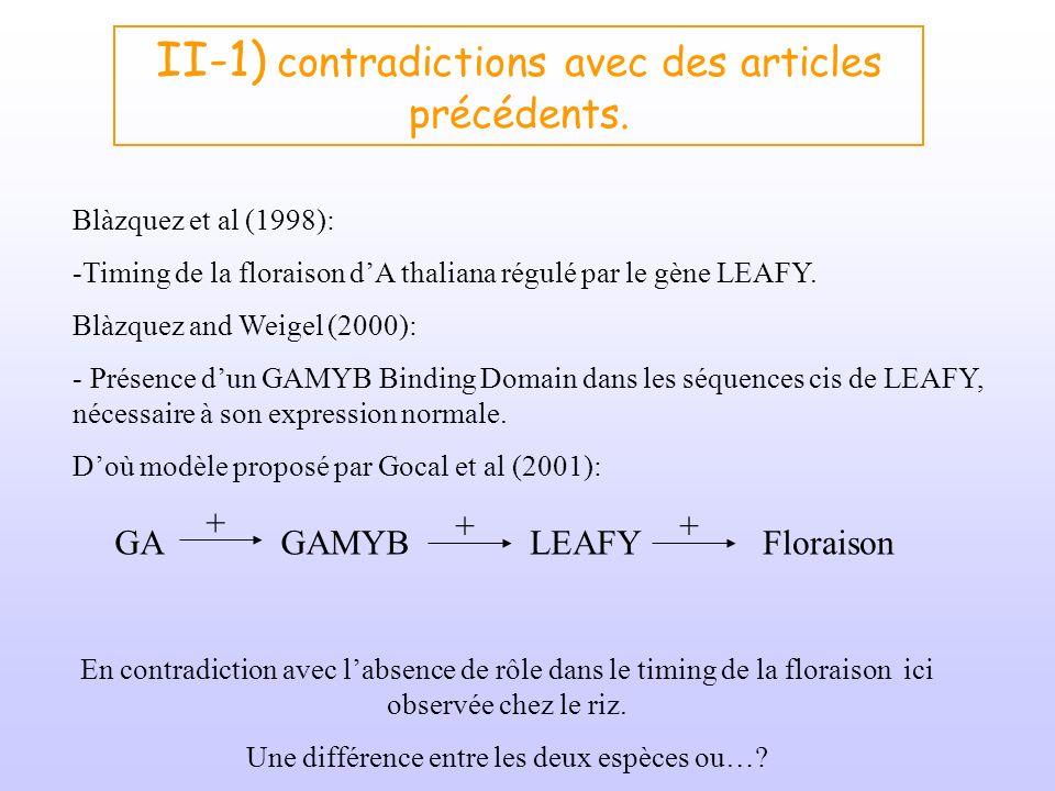 II-1) contradictions avec des articles précédents. Blàzquez et al (1998): -Timing de la floraison dA thaliana régulé par le gène LEAFY. Blàzquez and W
