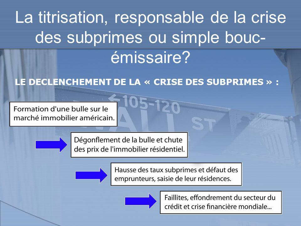 Le rôle joué par la titrisation dans la crise La titrisation des actifs « pourris ».