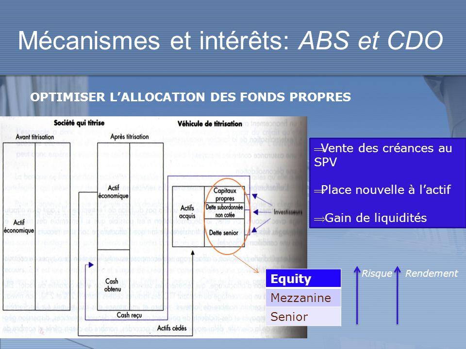 Titrisation complexe: ABS et CD0 Le titreLe mécanisme