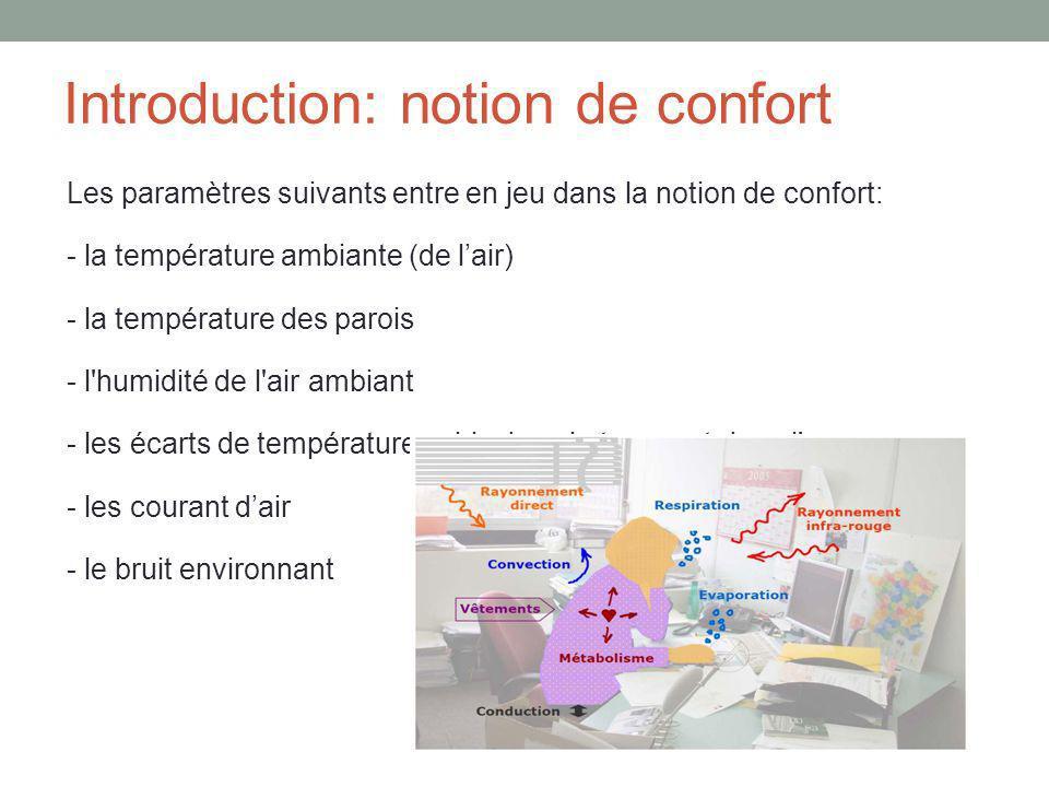 Introduction: notion de confort Les paramètres suivants entre en jeu dans la notion de confort: - la température ambiante (de lair) - la température d