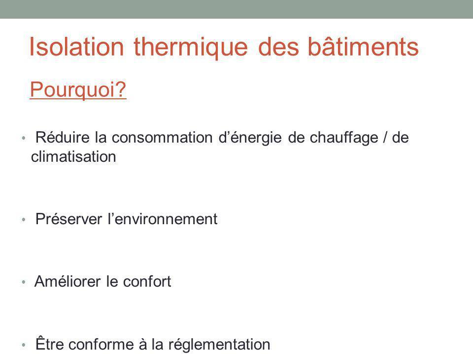 Isolation thermique des bâtiments Réduire la consommation dénergie de chauffage / de climatisation Préserver lenvironnement Améliorer le confort Être