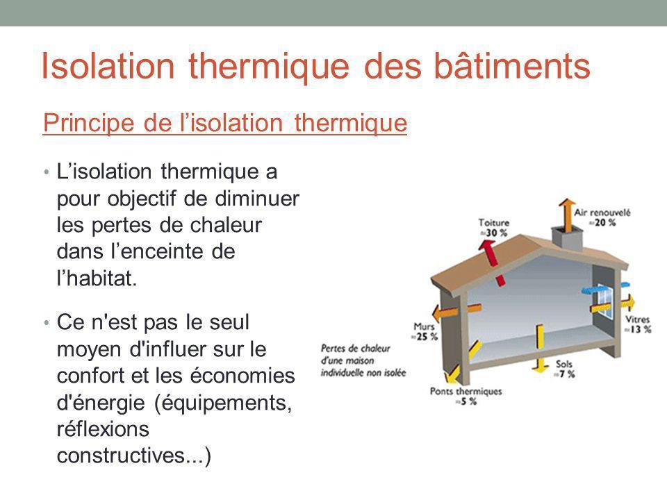 Isolation thermique des bâtiments Lisolation thermique a pour objectif de diminuer les pertes de chaleur dans lenceinte de lhabitat. Ce n'est pas le s