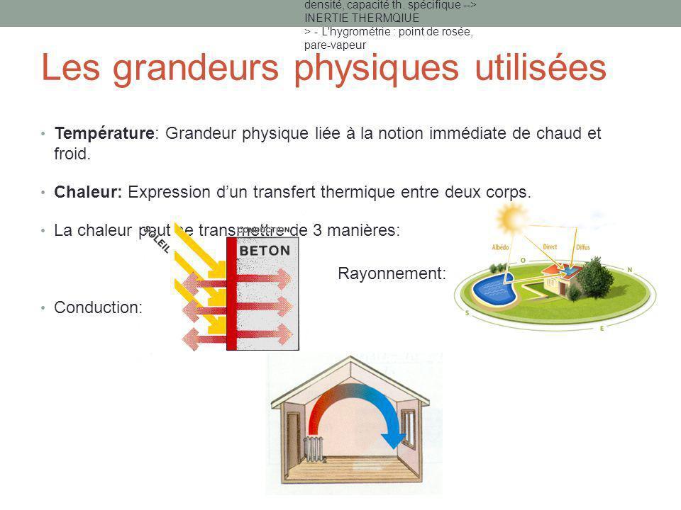 Les grandeurs physiques utilisées Température: Grandeur physique liée à la notion immédiate de chaud et froid. Chaleur: Expression dun transfert therm