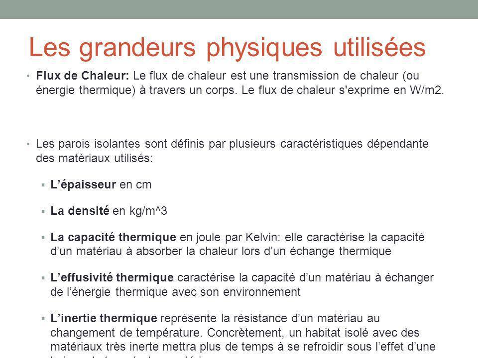 Les grandeurs physiques utilisées Flux de Chaleur: Le flux de chaleur est une transmission de chaleur (ou énergie thermique) à travers un corps. Le fl