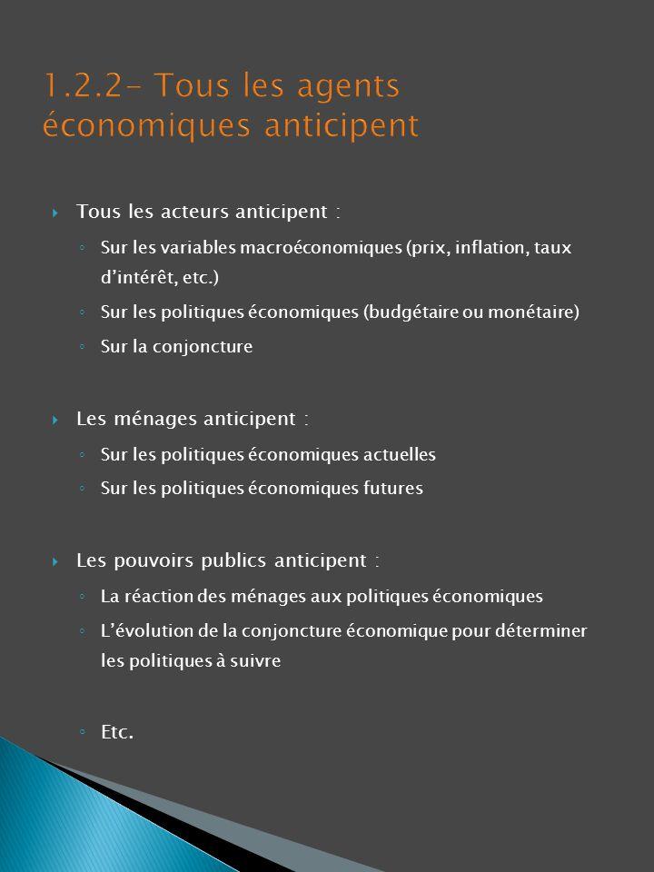 Tous les acteurs anticipent : Sur les variables macroéconomiques (prix, inflation, taux dintérêt, etc.) Sur les politiques économiques (budgétaire ou