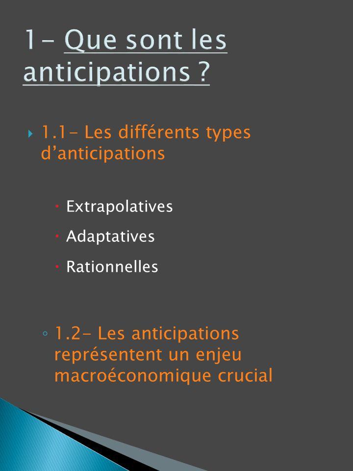 1.1- Les différents types danticipations Extrapolatives Adaptatives Rationnelles 1.2- Les anticipations représentent un enjeu macroéconomique crucial