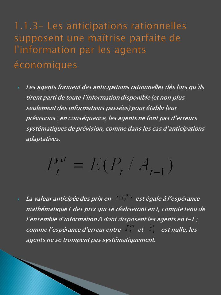 Les agents forment des anticipations rationnelles dès lors quils tirent parti de toute linformation disponible (et non plus seulement des informations