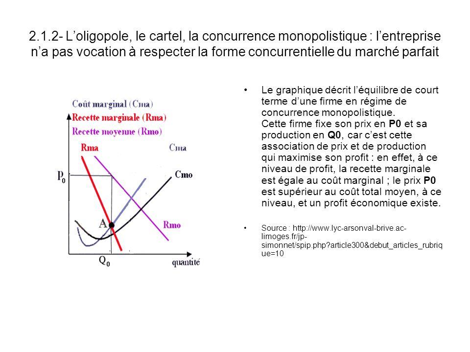 2.1.2- Loligopole, le cartel, la concurrence monopolistique : lentreprise na pas vocation à respecter la forme concurrentielle du marché parfait Le gr