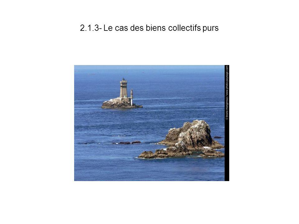 2.1.3- Le cas des biens collectifs purs