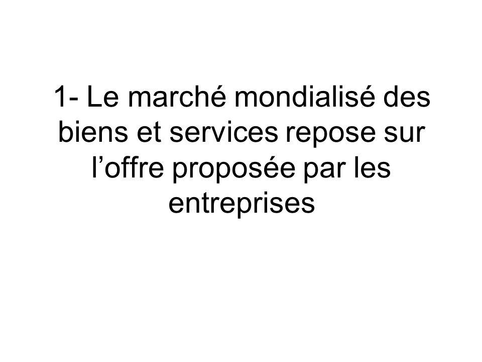1- Le marché mondialisé des biens et services repose sur loffre proposée par les entreprises