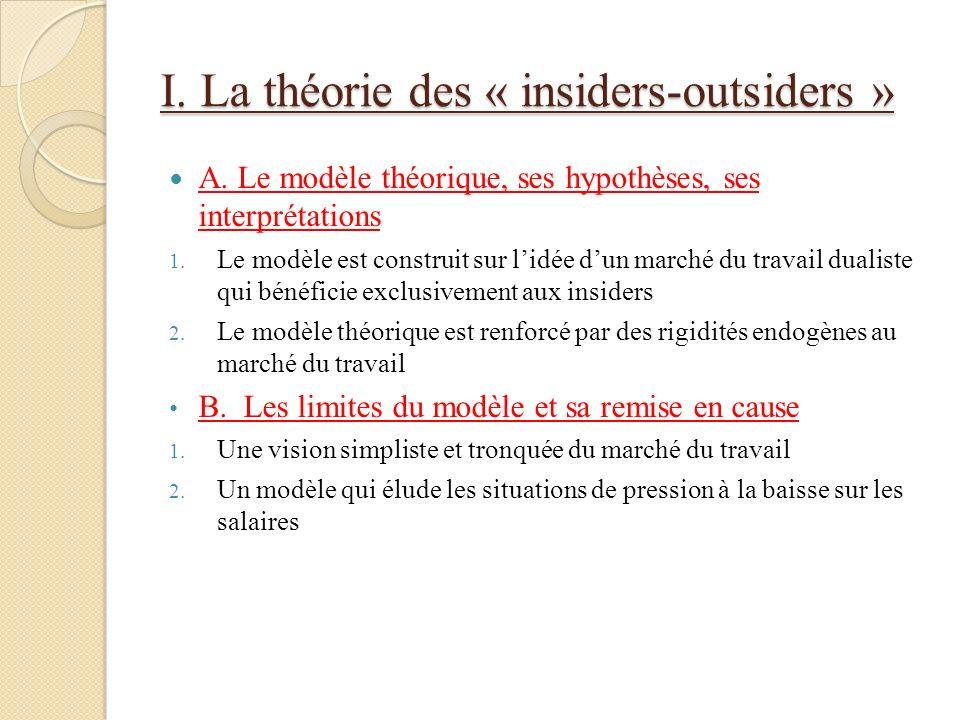 I ) La théorie des « insiders-outsiders » 1 – Le modèle théorique, ses hypothèses, ses interprétations.