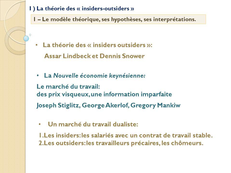 I ) La théorie des « insiders-outsiders » 1 – Le modèle théorique, ses hypothèses, ses interprétations. La théorie des « insiders outsiders »: Assar L